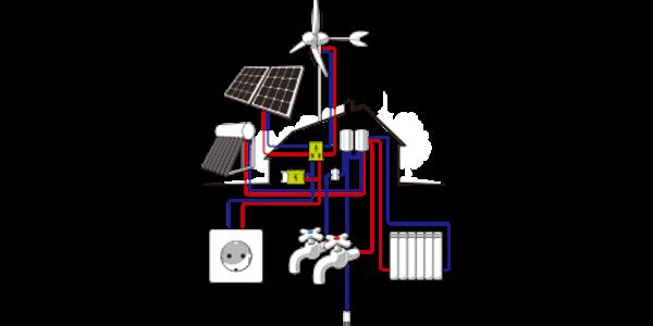 solarpro shop